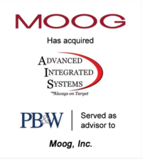 Moog Leading Technology in Aerospace & Defense Acquisitions